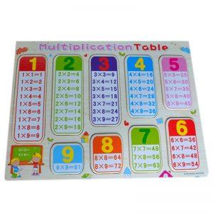 Đồ chơi giáo dục bé học bảng cửu chương DG1-054 - Aplaza (A+)